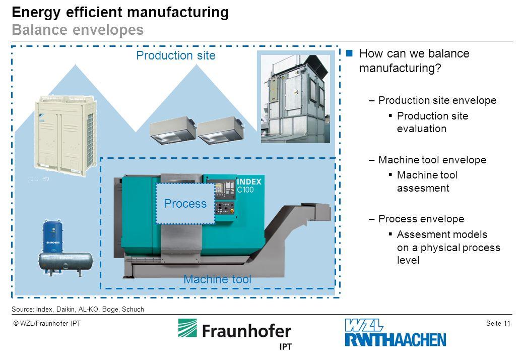 Seite 11© WZL/Fraunhofer IPT Energy efficient manufacturing Balance envelopes How can we balance manufacturing? –Production site envelope Production s