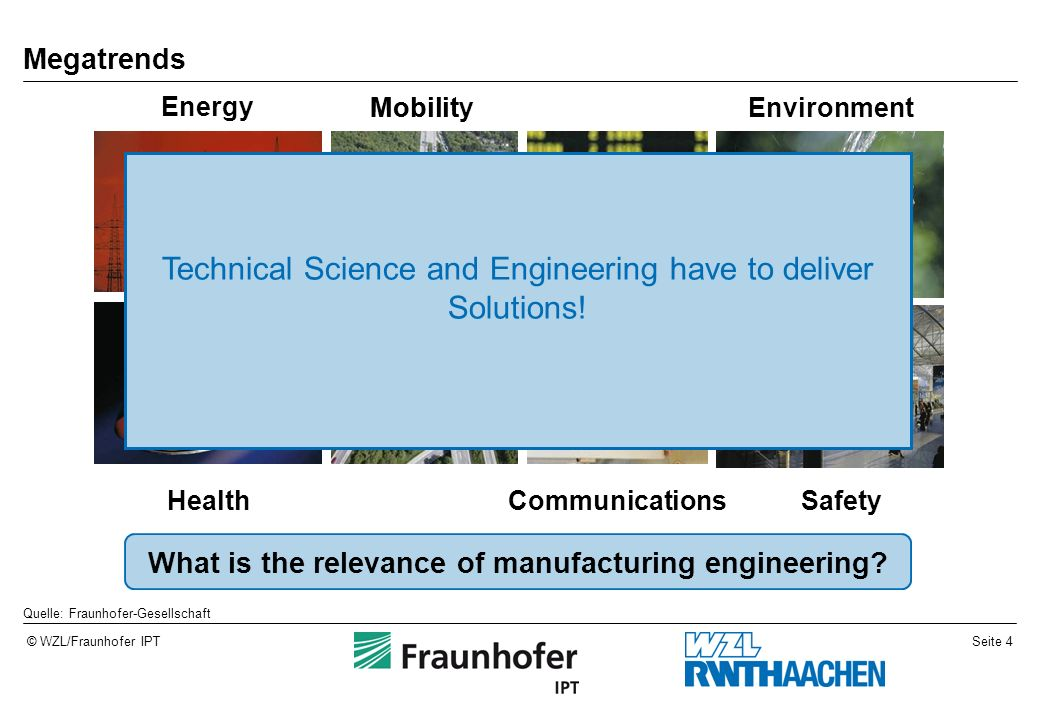 Seite 5© WZL/Fraunhofer IPT How will we be able to cope with the polylemma of environment, resources and demography.