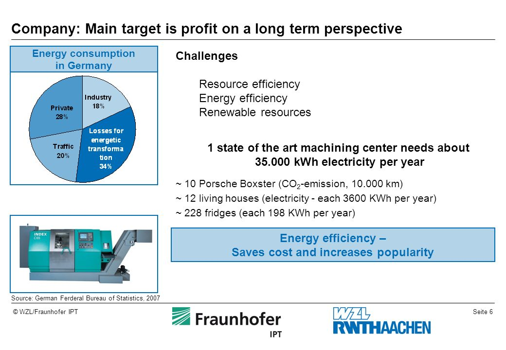 Seite 17© WZL/Fraunhofer IPT Agenda Introduction 1 Fields of Action in Energy- and Ressource-Efficient Manufacturing 2 Balancing 3 Adapted Process-Design leading to Resource- and Energy-Savings 4 Summary 5