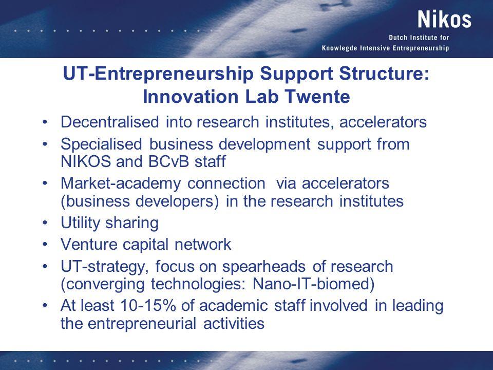 UT-Entrepreneurship Support Structure: Innovation Lab Twente Decentralised into research institutes, accelerators Specialised business development sup