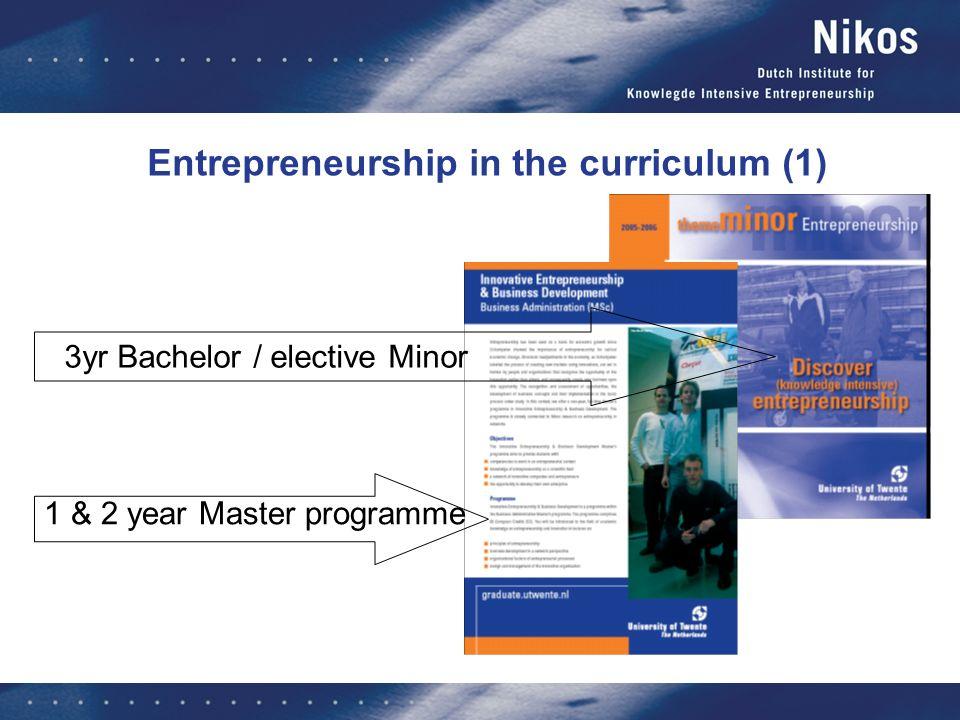 Entrepreneurship in the curriculum (1) 3yr Bachelor / elective Minor 1 & 2 year Master programme