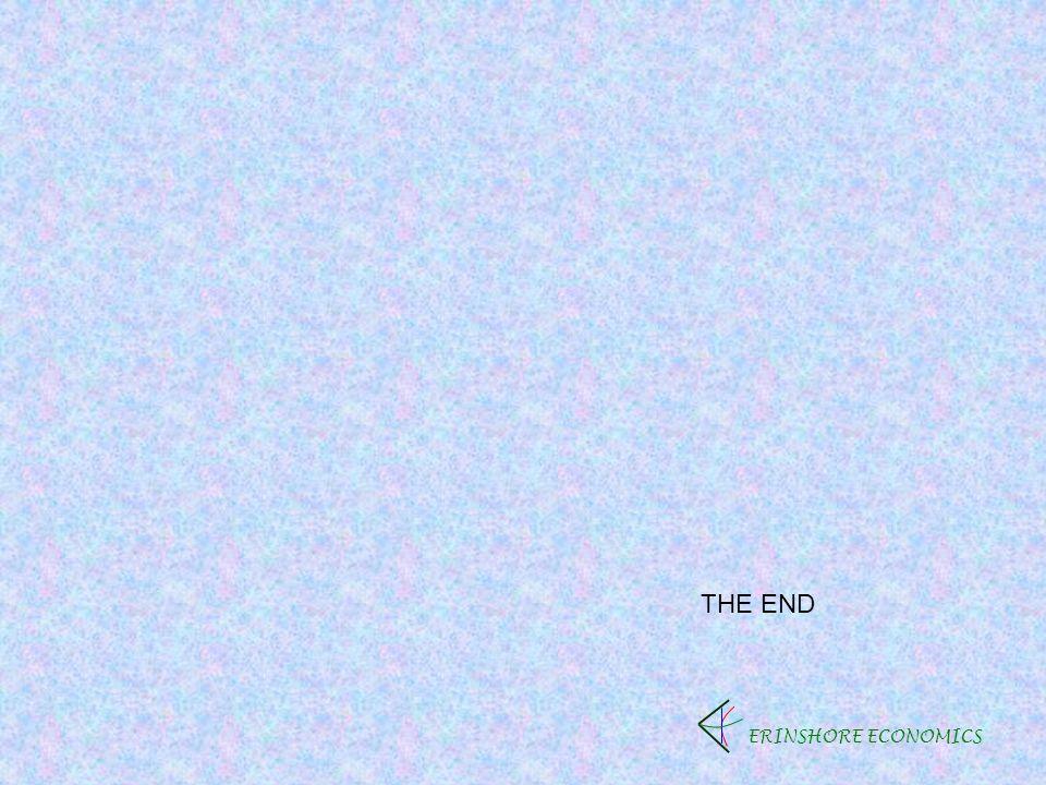 ERINSHORE ECONOMICS THE END
