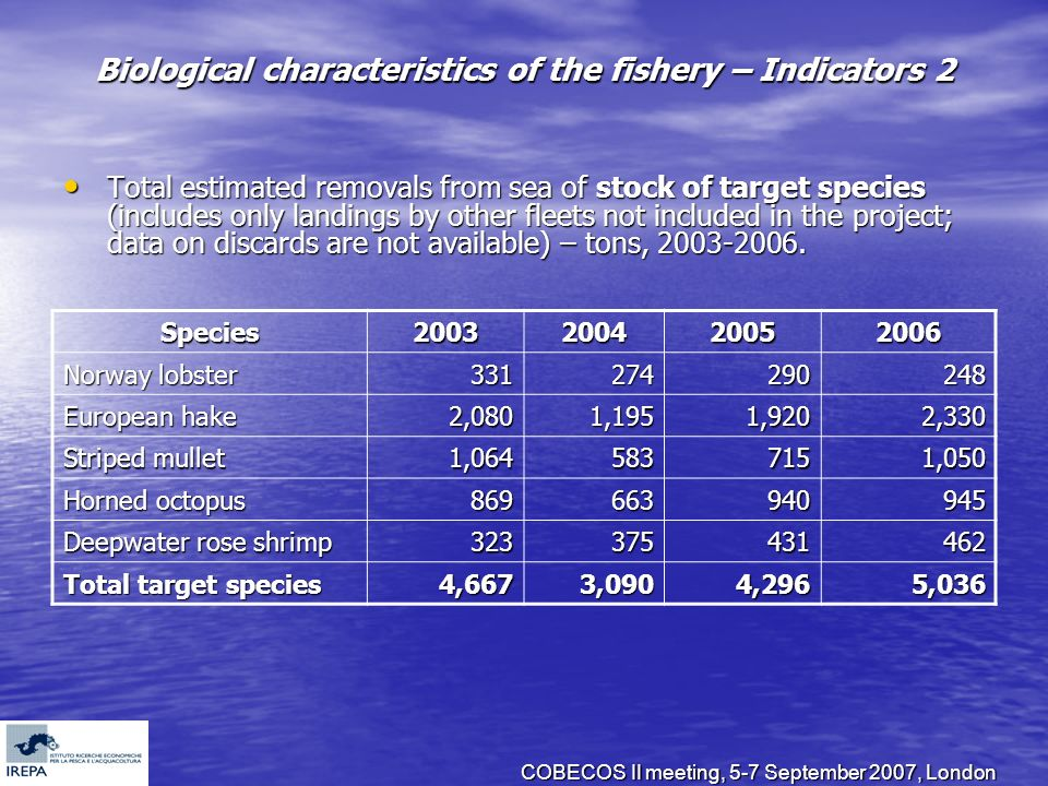 COBECOS II meeting, 5-7 September 2007, London Biological characteristics of the fishery – Indicators 2 Total estimated removals from sea of stock of target species (includes only landings by other fleets not included in the project; data on discards are not available) – tons, 2003-2006.