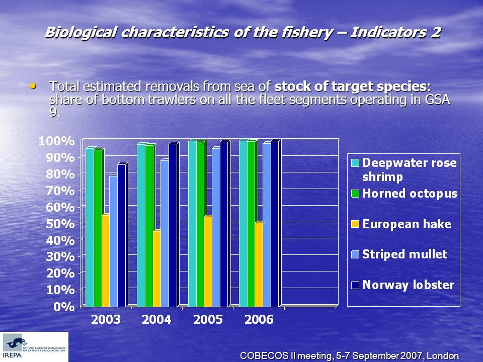 COBECOS II meeting, 5-7 September 2007, London Biological characteristics of the fishery – Indicators 2 Total estimated removals from sea of stock of
