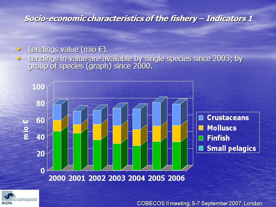 COBECOS II meeting, 5-7 September 2007, London Socio-economic characteristics of the fishery – Indicators 1 Landings value (mio ). Landings value (mio