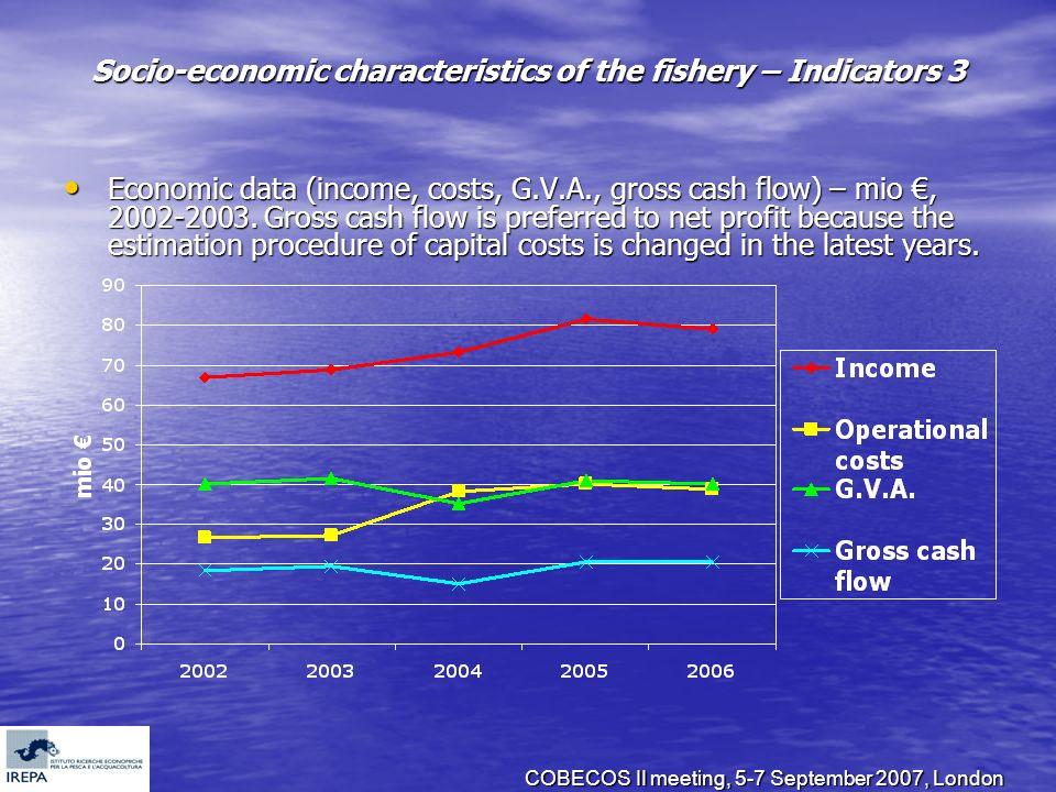 COBECOS II meeting, 5-7 September 2007, London Socio-economic characteristics of the fishery – Indicators 3 Economic data (income, costs, G.V.A., gros