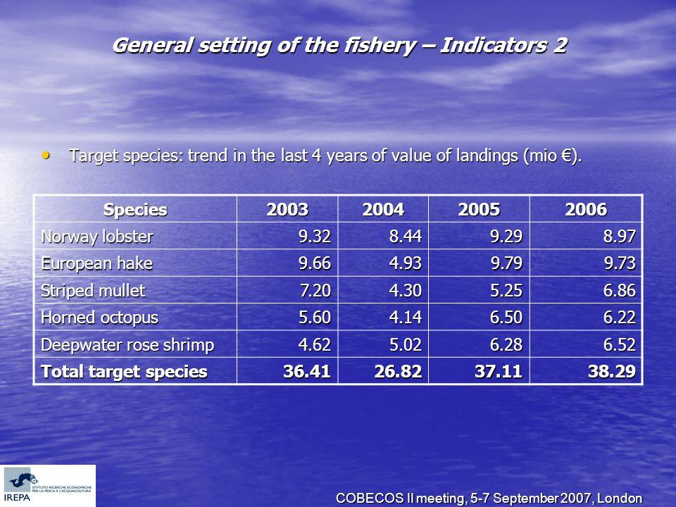 COBECOS II meeting, 5-7 September 2007, London General setting of the fishery – Indicators 2 Target species: trend in the last 4 years of value of lan