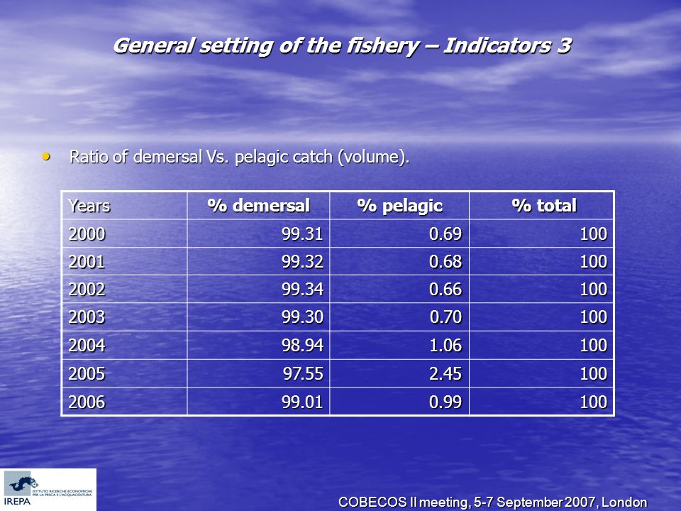 COBECOS II meeting, 5-7 September 2007, London General setting of the fishery – Indicators 3 Ratio of demersal Vs. pelagic catch (volume). Ratio of de