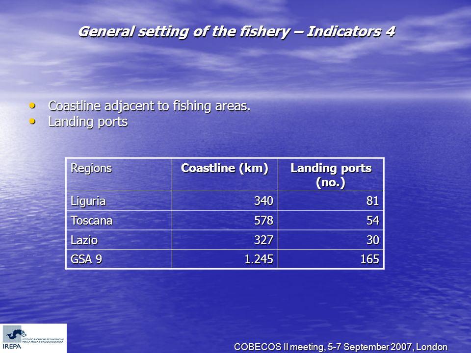 COBECOS II meeting, 5-7 September 2007, London General setting of the fishery – Indicators 4 Coastline adjacent to fishing areas. Coastline adjacent t