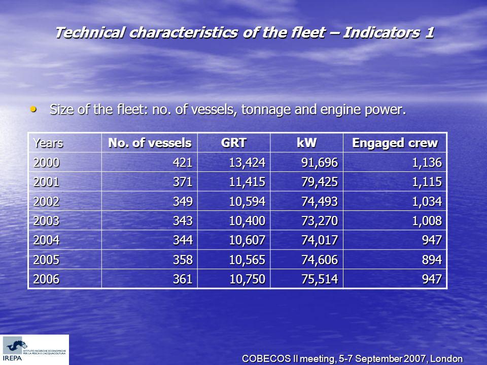 COBECOS II meeting, 5-7 September 2007, London Technical characteristics of the fleet – Indicators 1 Size of the fleet: no.