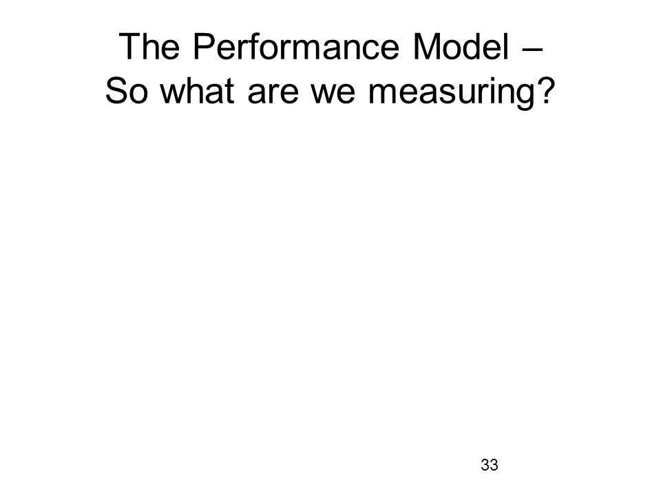 33 The Performance Model – So what are we measuring?