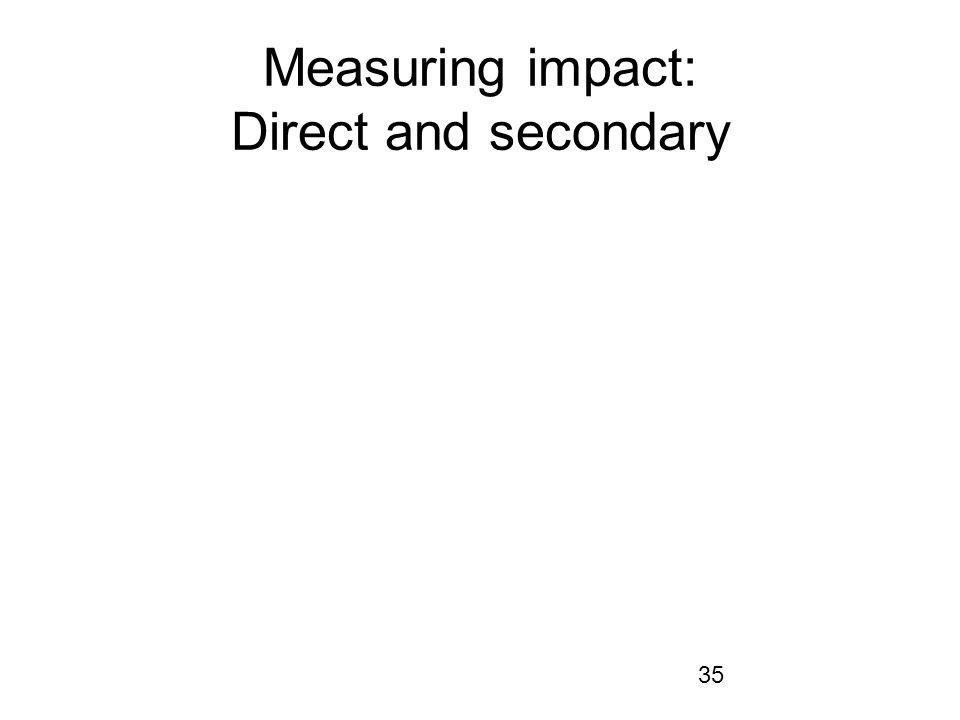 35 Measuring impact: Direct and secondary
