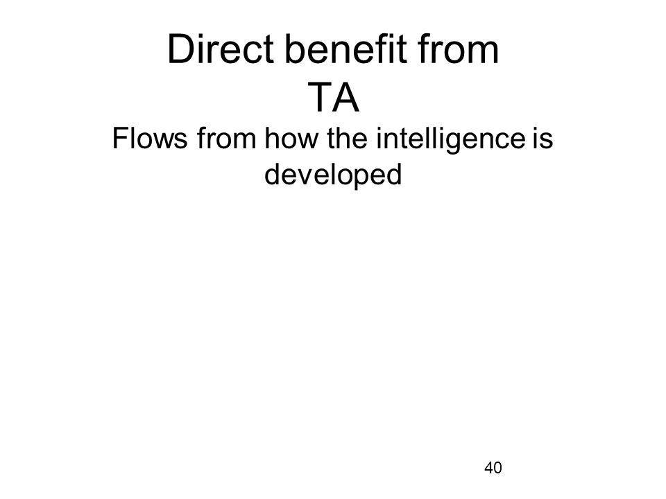 40 Direct benefit from TA Flows from how the intelligence is developed