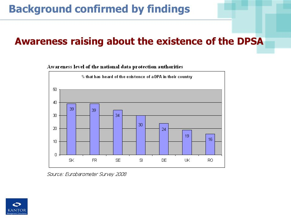 Background confirmed by findings Awareness raising about the existence of the DPSA