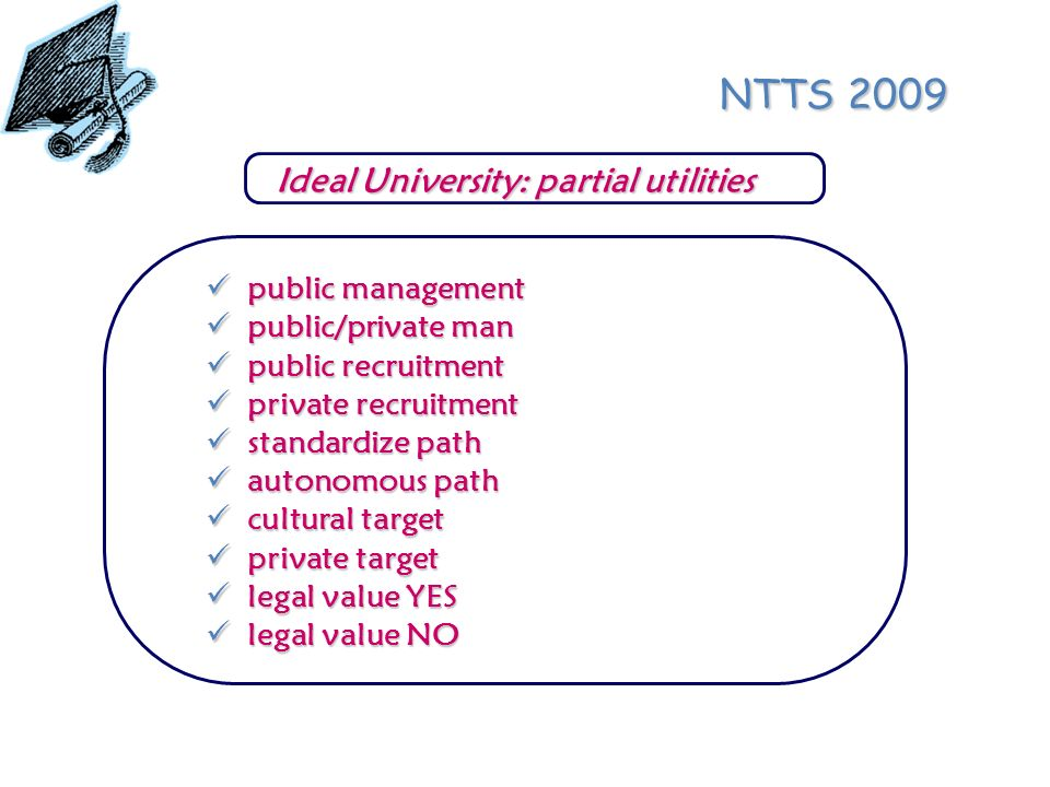 Ideal University: partial utilities public management public management public/private man public/private man public recruitment public recruitment private recruitment private recruitment standardize path standardize path autonomous path autonomous path cultural target cultural target private target private target legal value YES legal value YES legal value NO legal value NO NTTS 2009