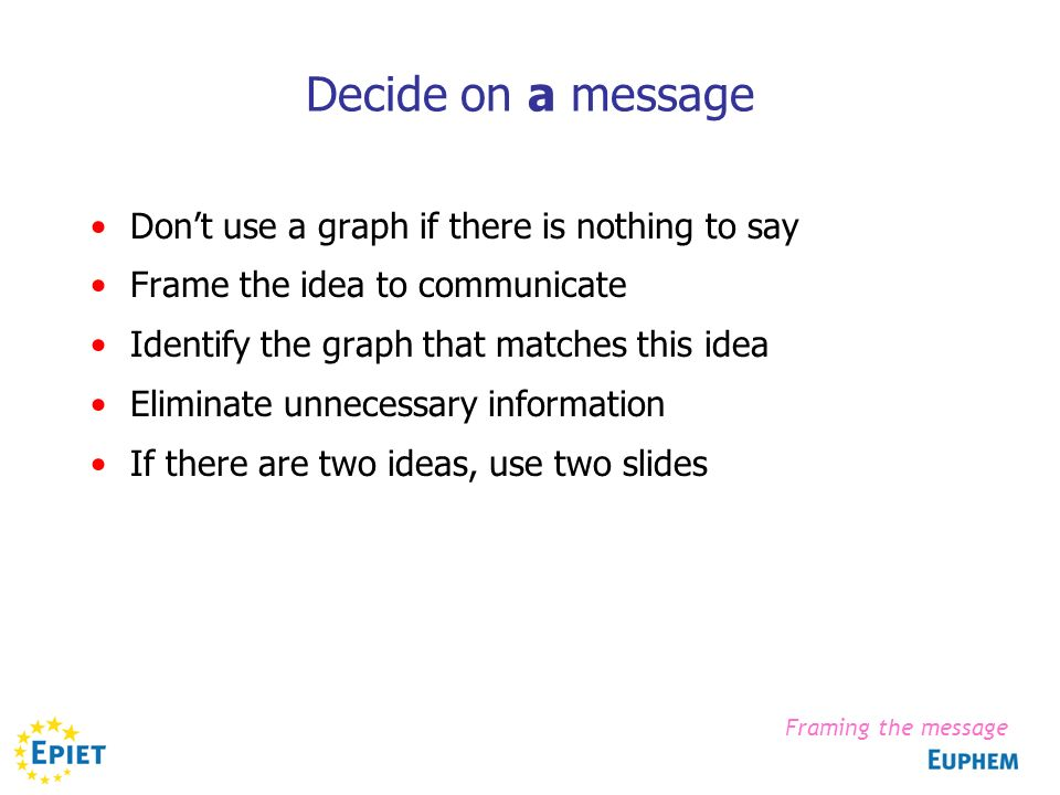 Decide on a message Dont use a graph if there is nothing to say Frame the idea to communicate Identify the graph that matches this idea Eliminate unne