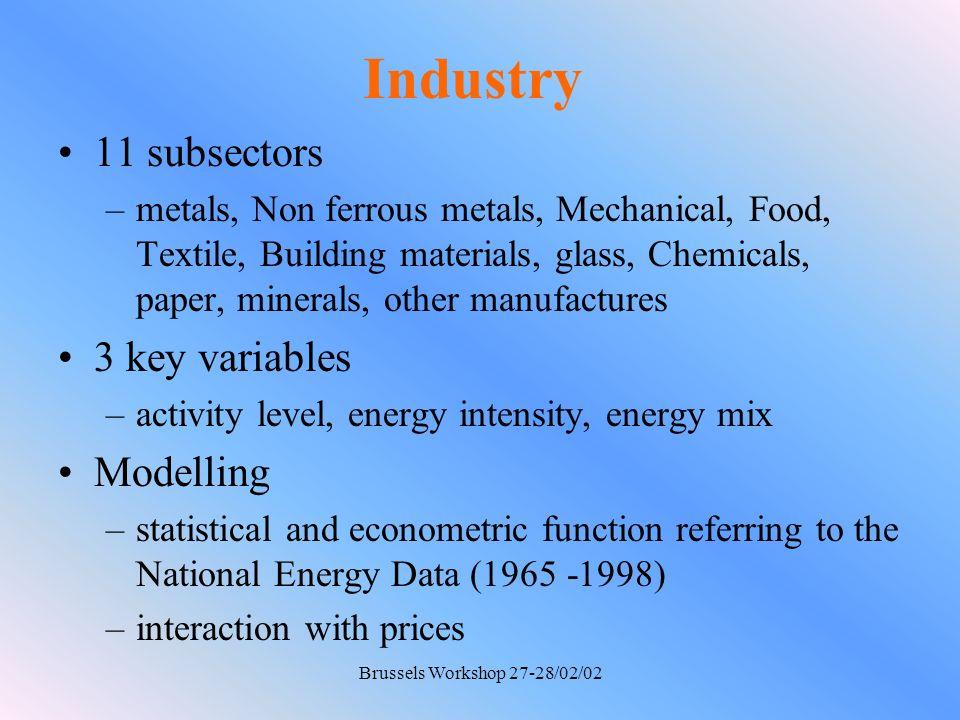 Brussels Workshop 27-28/02/02 Activity levelEnergy Intensity (E/PROD) TOTAL CONSUMPTION CONSUMPTION OF ENERGY ( i ) CO 2 Emissions TOTAL EMISSIONS Share of energy CO 2 Coefficients IE * PROD Aggregation i Prices Scenario