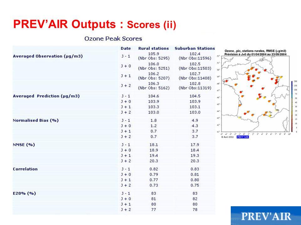 PREVAIR Outputs : Scores (ii)