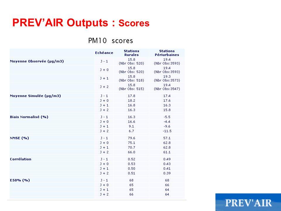 PREVAIR Outputs : Scores PM10 scores