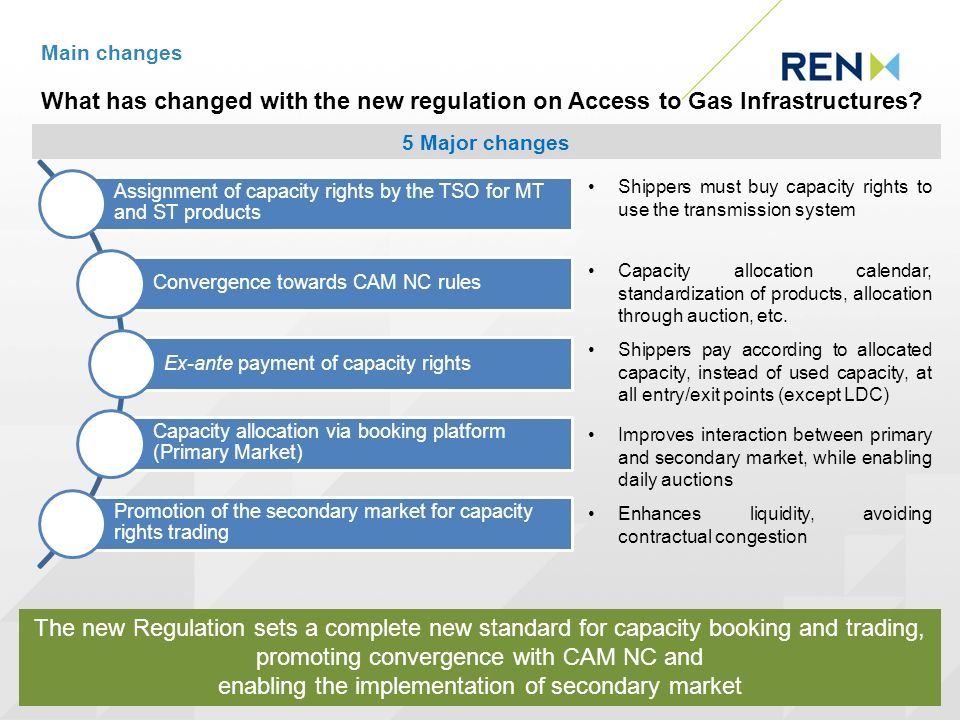 Main changes What has changed with the new regulation on Access to Gas Infrastructures? Shippers must buy capacity rights to use the transmission syst