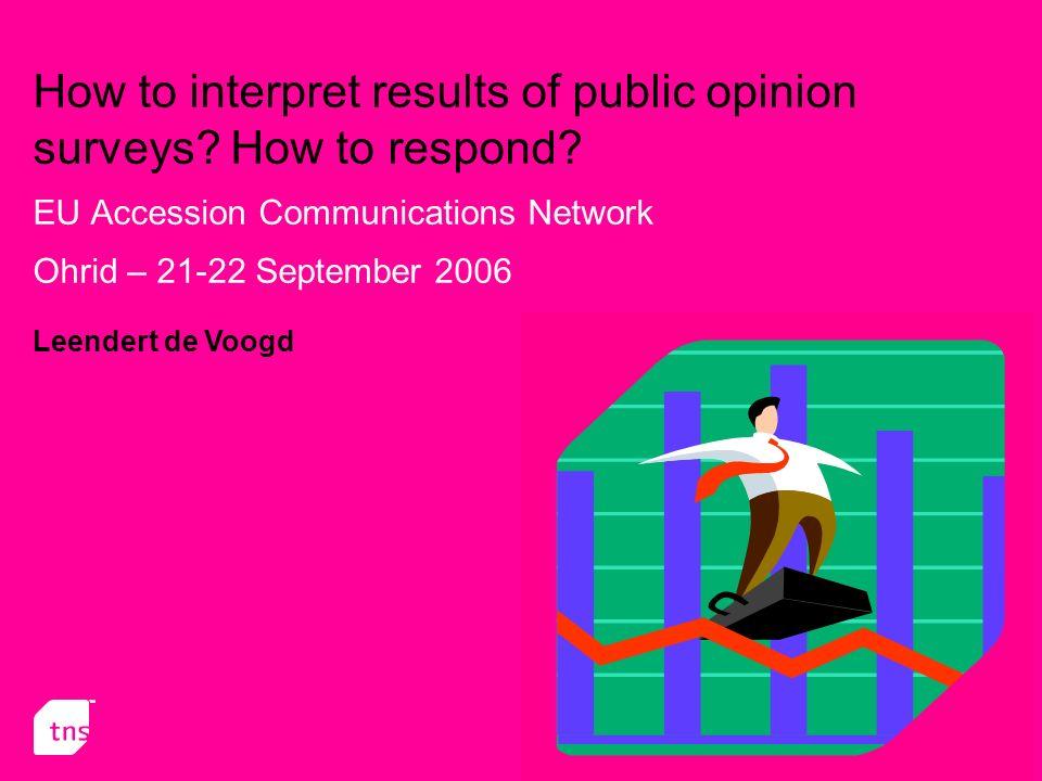 How to interpret results of public opinion surveys? How to respond? EU Accession Communications Network Ohrid – 21-22 September 2006 Leendert de Voogd