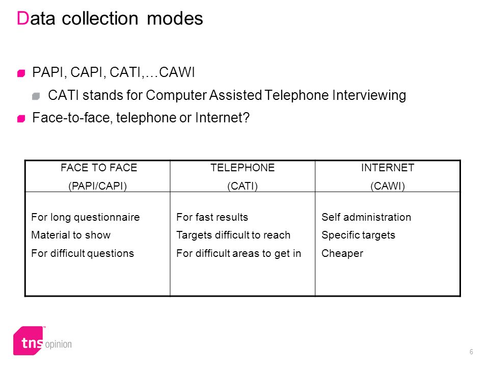 6 Data collection modes PAPI, CAPI, CATI,…CAWI CATI stands for Computer Assisted Telephone Interviewing Face-to-face, telephone or Internet.