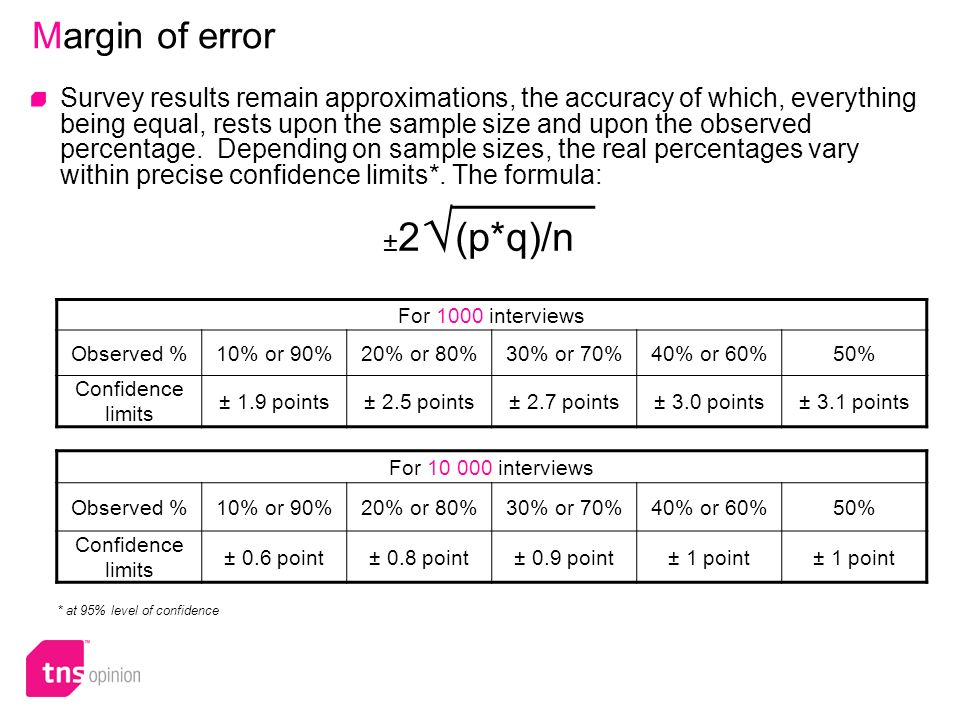 8 Margin of error Survey results remain approximations, the accuracy of which, everything being equal, rests upon the sample size and upon the observed percentage.