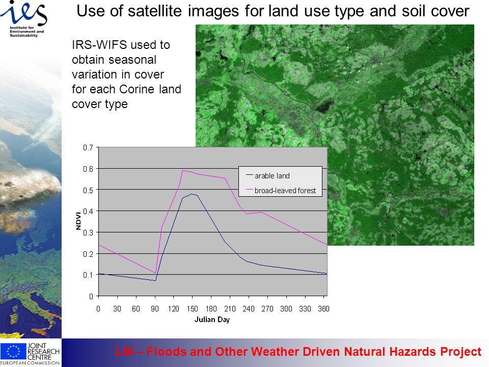 LM – Floods and Other Weather Driven Natural Hazards Project Use of satellite images for land use type and soil cover IRS-WIFS used to obtain seasonal