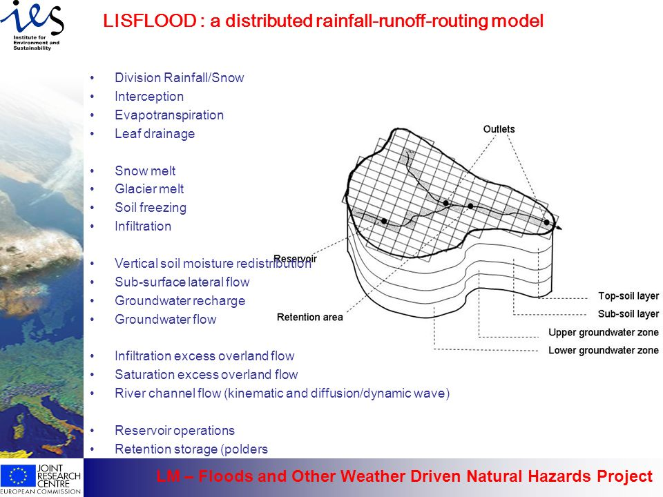 LM – Floods and Other Weather Driven Natural Hazards Project LISFLOOD : a distributed rainfall-runoff-routing model Division Rainfall/Snow Interception Evapotranspiration Leaf drainage Snow melt Glacier melt Soil freezing Infiltration Vertical soil moisture redistribution Sub-surface lateral flow Groundwater recharge Groundwater flow Infiltration excess overland flow Saturation excess overland flow River channel flow (kinematic and diffusion/dynamic wave) Reservoir operations Retention storage (polders