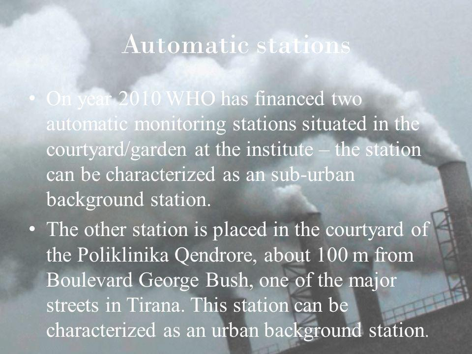 On year 2010 WHO has financed two automatic monitoring stations situated in the courtyard/garden at the institute – the station can be characterized as an sub-urban background station.