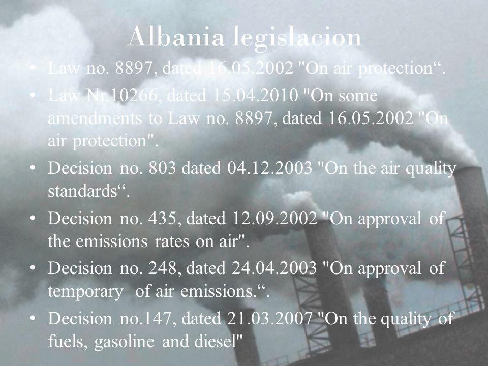 Albania legislacion Law no. 8897, dated 16.05.2002 On air protection.