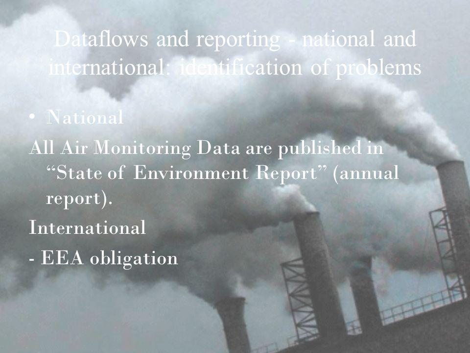 Dataflows and reporting - national and international: identification of problems National All Air Monitoring Data are published in State of Environment Report (annual report).
