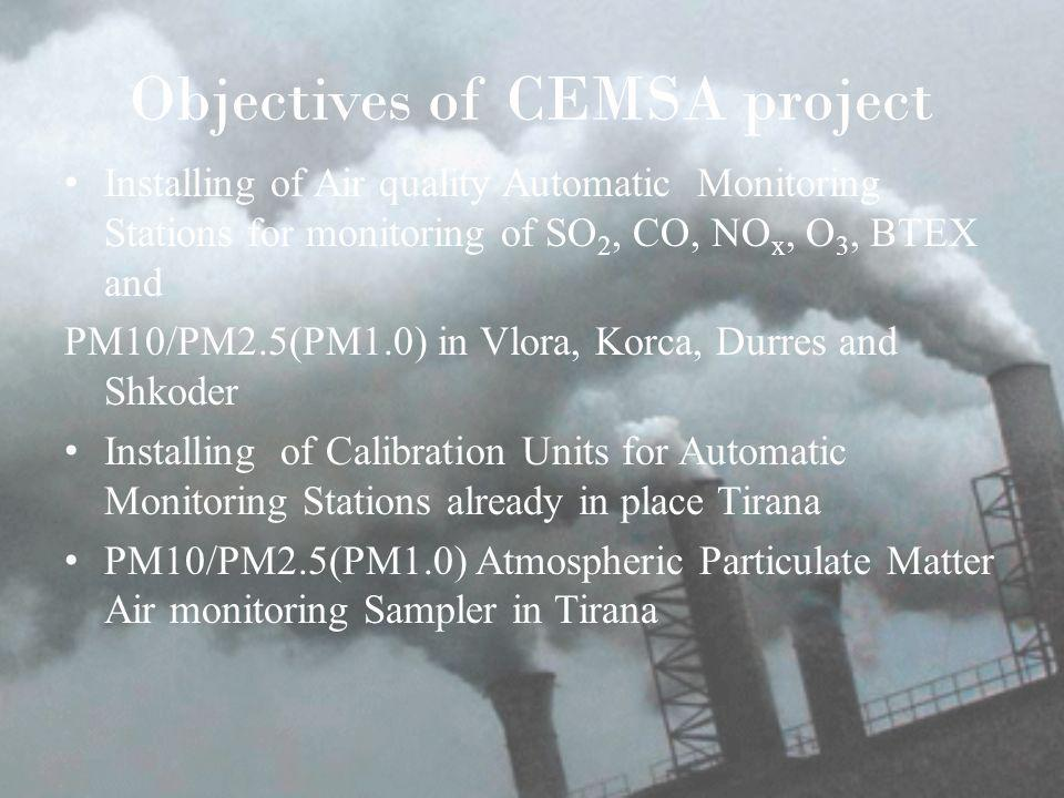 Objectives of CEMSA project Installing of Air quality Automatic Monitoring Stations for monitoring of SO 2, CO, NO x, O 3, BTEX and PM10/PM2.5(PM1.0) in Vlora, Korca, Durres and Shkoder Installing of Calibration Units for Automatic Monitoring Stations already in place Tirana PM10/PM2.5(PM1.0) Atmospheric Particulate Matter Air monitoring Sampler in Tirana