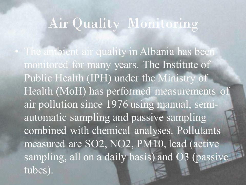 Air Quality Monitoring In 1995 an automatic monitoring station was installed at IPH but the monitors have not been in operation since 1997 because of lack of spare parts and calibration service.