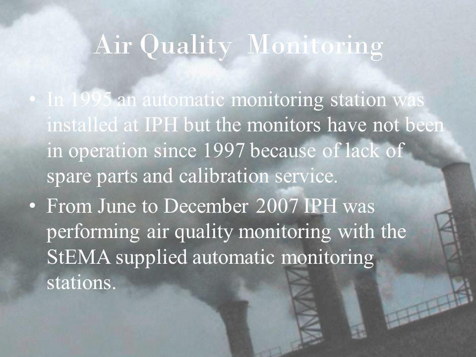 Air Quality Monitoring Equipment The monitoring system through StEMA included: 2 automatic stations PM2.5/10 (gravimetry), SO2, CO, NOx, BTEX, O3 1 mobile laboratory PM2.5/10 (gravimetry & ß gauge), SO2, CO, NOx, BTEX, O3 4 Particulates samplers PM2.5/10 (gravimetry) 4 thick film sensors stations CO, NO2, O3, benzene 120 sets of diffusion tubes SO2, NO2, O3, benzene