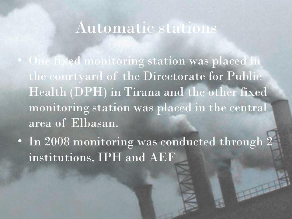 Problems in air monitoring and equipment Lack of database for air monitoring data No automatic transfer of data to the responsible institution (AEF) There is no cooperation between the two major players concerning air quality monitoring in Albania(IPH and AEF).