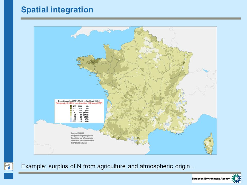 Spatial integration Example: surplus of N from agriculture and atmospheric origin…