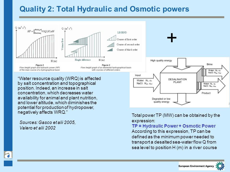 Quality 2: Total Hydraulic and Osmotic powers Sources: Gasco et alii 2005, Valero et alii 2002 + Water resource quality (WRQ) is affected by salt conc
