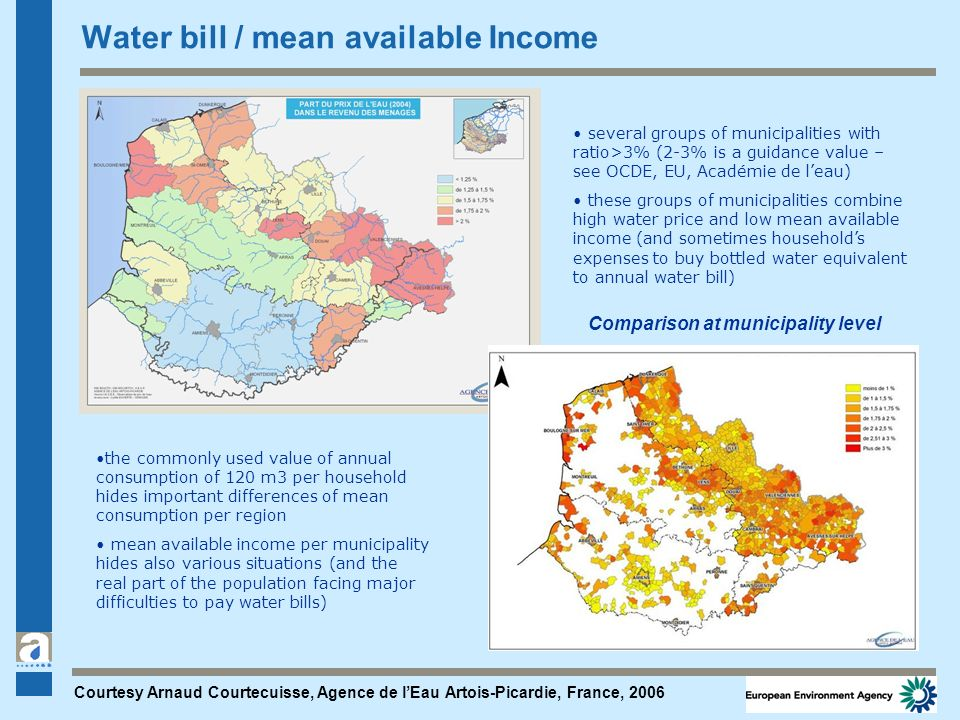 Water bill / mean available Income Comparison at municipality level the commonly used value of annual consumption of 120 m3 per household hides import