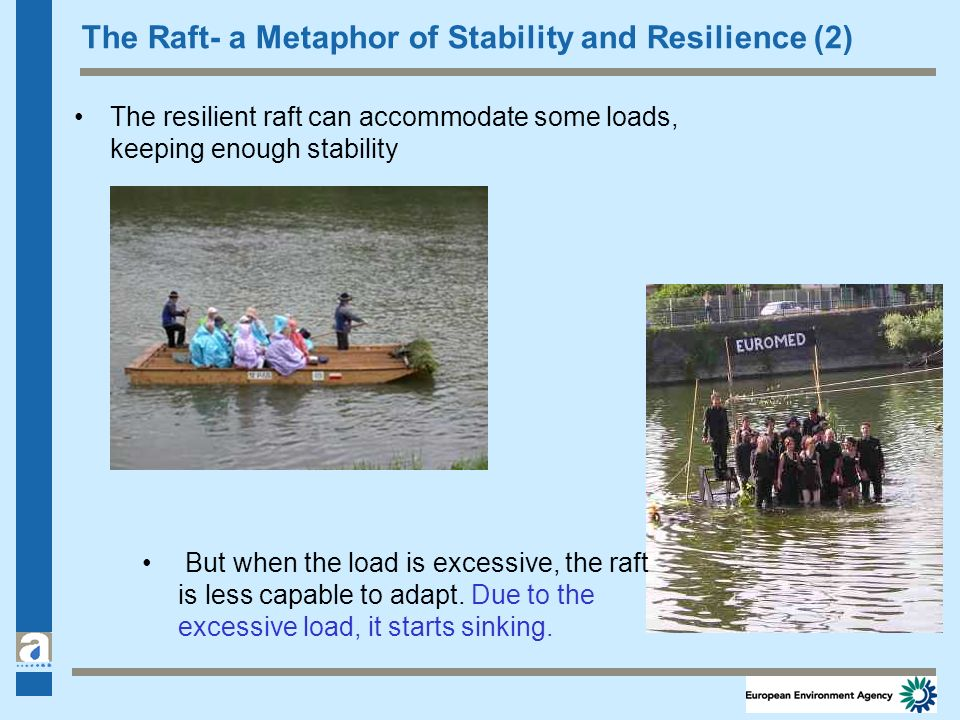 The Raft- a Metaphor of Stability and Resilience (2) The resilient raft can accommodate some loads, keeping enough stability But when the load is exce