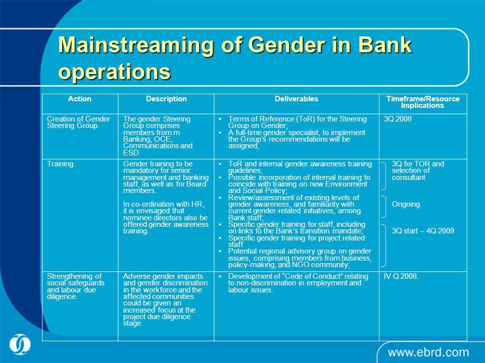 ActionDescriptionDeliverables Timeframe/Resource Implications Creation of Gender Steering Group. The gender Steering Group comprises members from m Ba