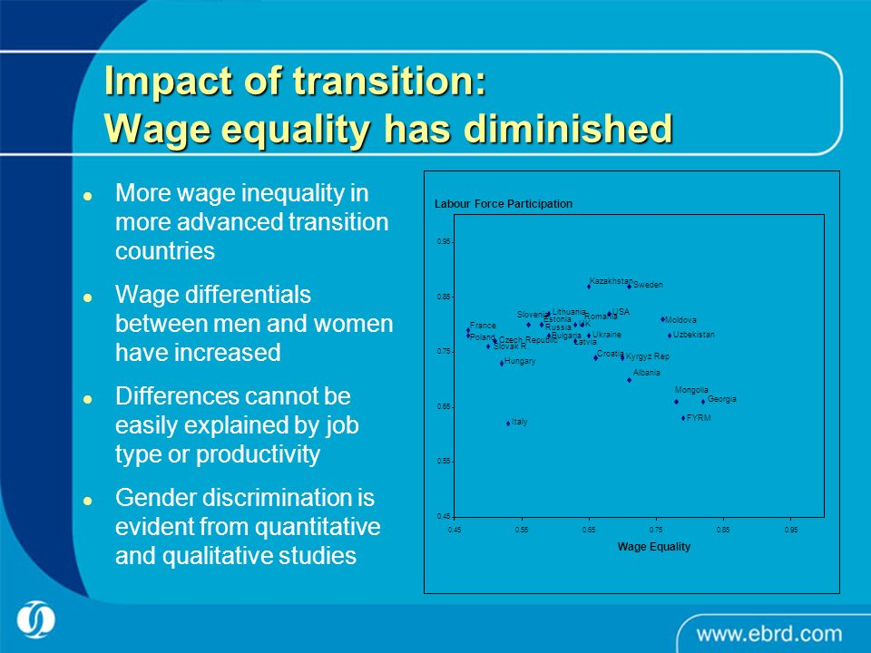 Impact of transition: Wage equality has diminished More wage inequality in more advanced transition countries Wage differentials between men and women