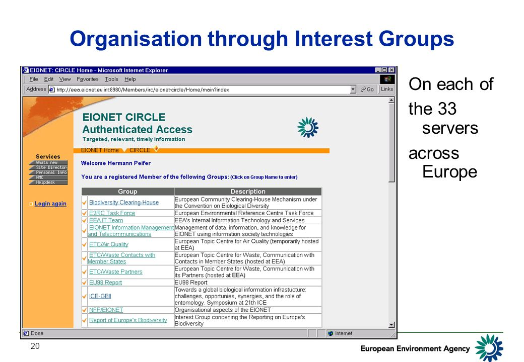 20 Organisation through Interest Groups On each of the 33 servers across Europe