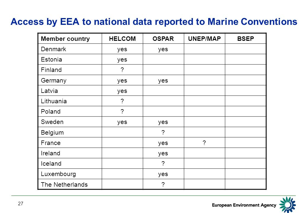 27 Access by EEA to national data reported to Marine Conventions Member countryHELCOMOSPARUNEP/MAPBSEP Denmarkyes Estoniayes Finland.
