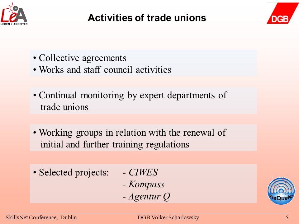 SkillsNet Conference, DublinDGB Volker Scharlowsky5 Activities of trade unions Selected projects: - CIWES - Kompass - Agentur Q Collective agreements