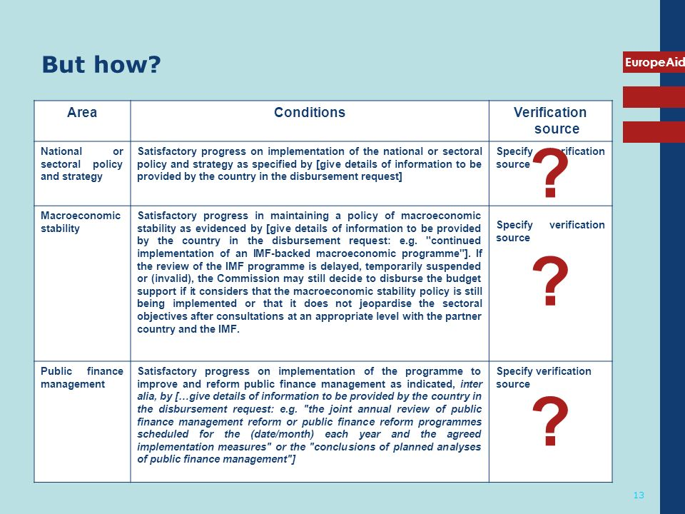EuropeAid 13 But how? AreaConditionsVerification source National or sectoral policy and strategy Satisfactory progress on implementation of the nation