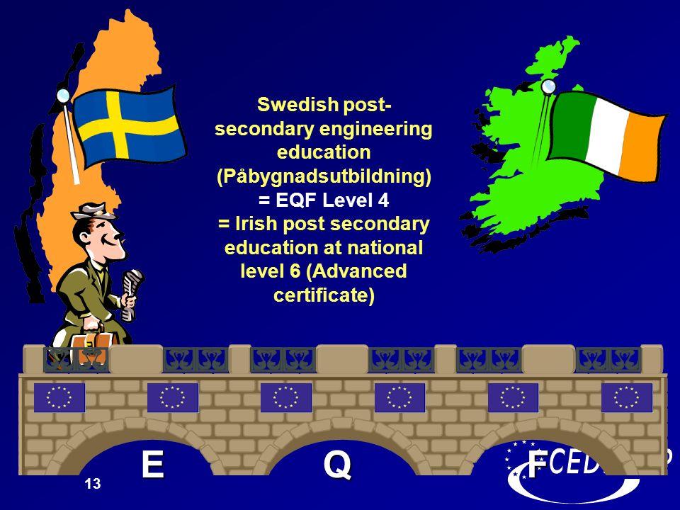 13 Swedish post- secondary engineering education (Påbygnadsutbildning) = EQF Level 4 = Irish post secondary education at national level 6 (Advanced ce
