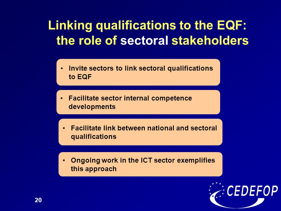 20 Linking qualifications to the EQF: the role of sectoral stakeholders Invite sectors to link sectoral qualifications to EQF Facilitate sector intern