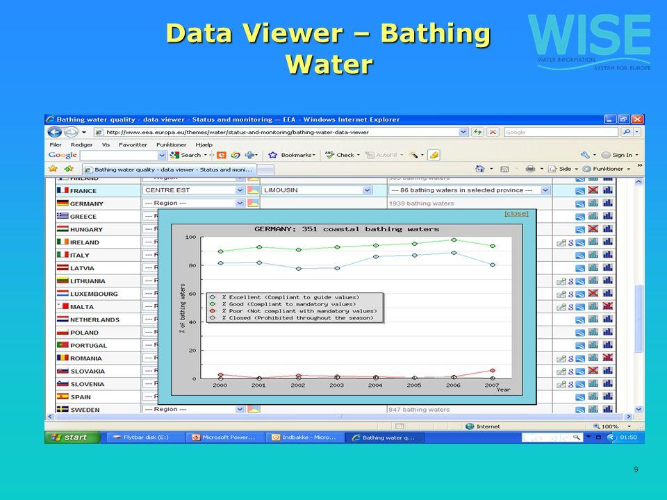 9 Data Viewer – Bathing Water