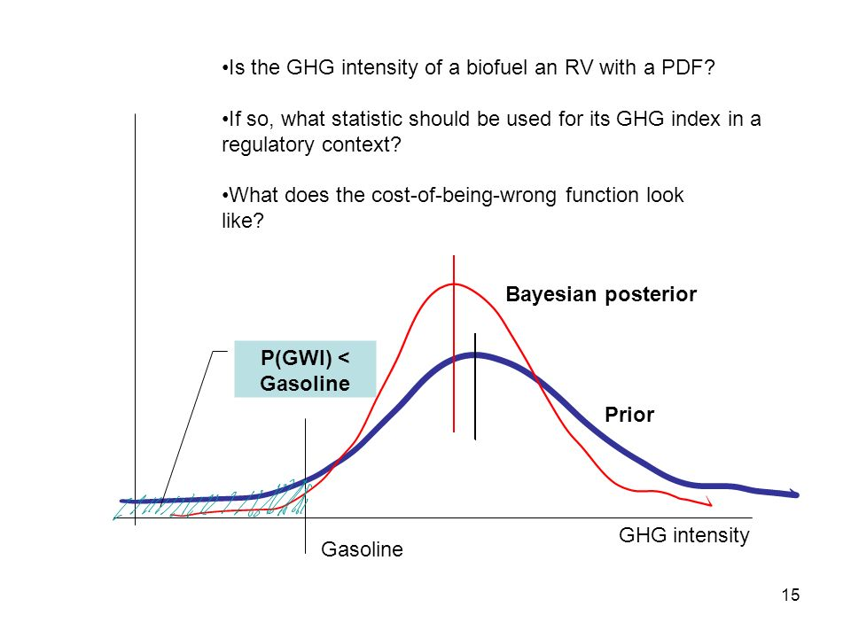 15 GHG intensity Gasoline Prior Is the GHG intensity of a biofuel an RV with a PDF.